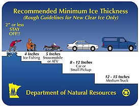 ice thickness guide card